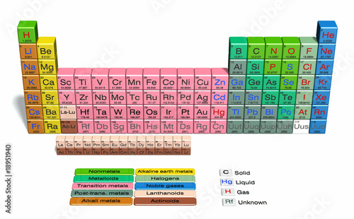 Periodic table 3d english stock photo and royalty free for Periodic table english