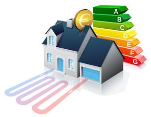 Investir dans la performance énergie par la géothermie