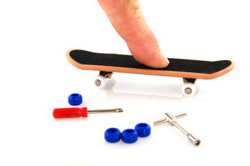 finger skating