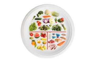 Healthy food guide on white background