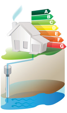 geothermie en maison individuelle