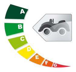 bilan consommation d'essence des voitures