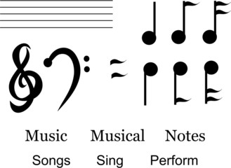 Mix of Musical Symbols and Words