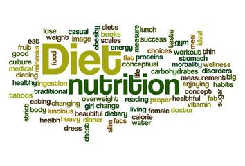 Diet - Word Cloud