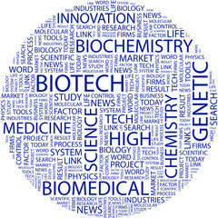BIOTECH. Word collage on white background.