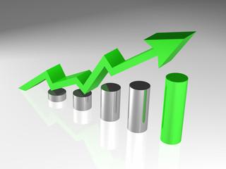 Croissance verte - Green expend