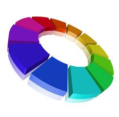 Farbkreis 3D