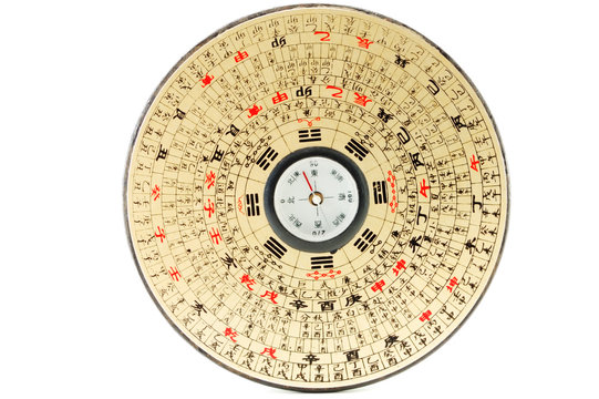 Traditional Luo Pan Compass
