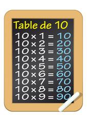 Ardoise_Table de 10