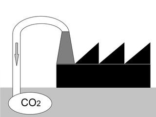 kraftwerk co2 wird in die erde gepresst