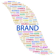BRAND. Word collage on white background.