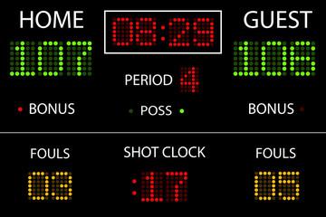 Vector Basketball Scoreboard