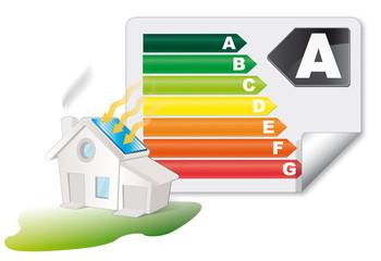 Habitation à faible consommation électrique - pabbeaux solaires