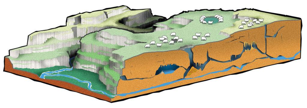 Géologie - Les formations karstiques