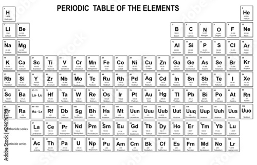 Periodic table of the elements with atomic number symbol stock periodic table of the elements with atomic number symbol urtaz Choice Image