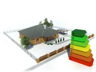 House model with energy rating
