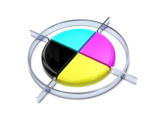 I colori CMYK
