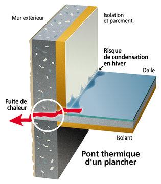 Isolation - Le risque de pont thermique