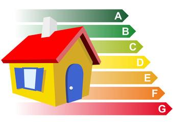 hogar sostenible