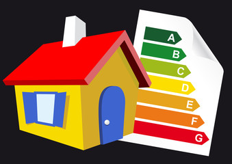 casa sostenible categorías