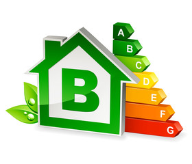 Maison énergie niveau B