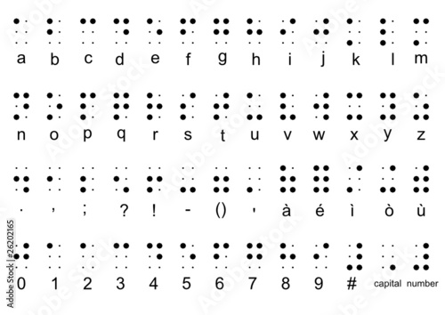 Quot Braille Alphabet Quot Stock Image And Royalty Free Vector