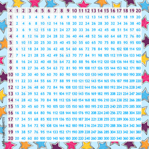 Multiplication Chart Stock Image And Royalty Free Vector Files On