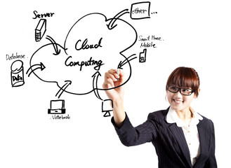 young businesswoman drawing a cloud computing Application