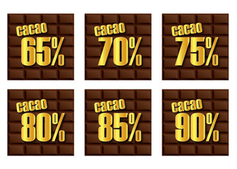 Chocolat_Pourcentage