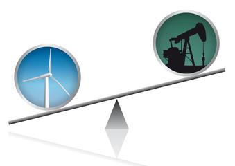 Balance_Eolienne_Petrole