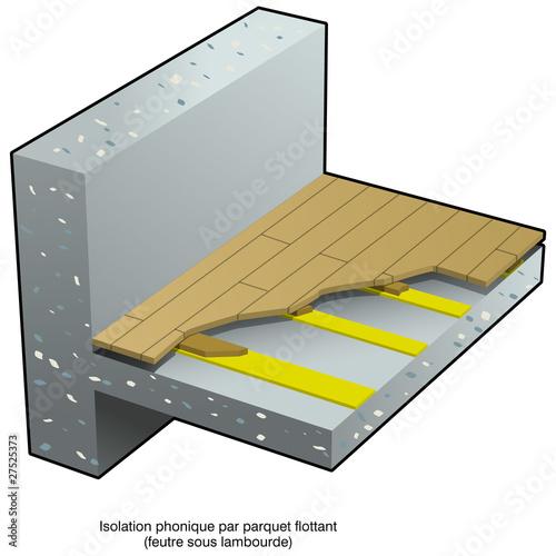 bruit l isolation phonique plancher flottant photo libre de droits sur la banque d 39 images. Black Bedroom Furniture Sets. Home Design Ideas