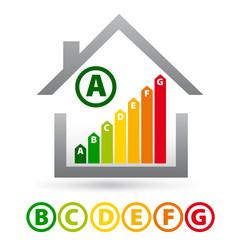 immobilier, échelle énergie