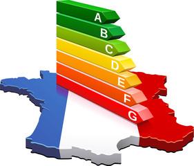 Performance énergie de la France (détouré)