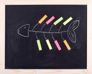 fish diagram