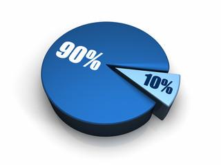 Blue Pie Chart 10 - 90 percent