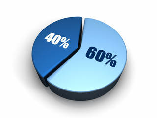 Blue Pie Chart 60 - 40 percent