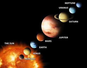 inner planets solar system illustration