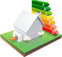 Heat pump and energy performance