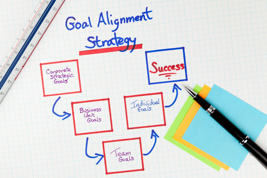 Business Goals Alignment Strategy Diagram