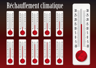 Thermometre_Terre