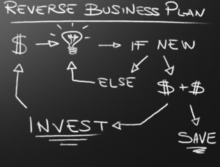 Reverse Business Plan