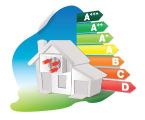 climatisation à très basse consommation