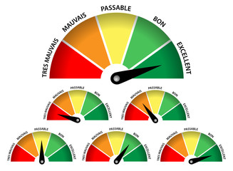 """Satisfactiomètre""  (satisfaction mesure avis expérience client)"
