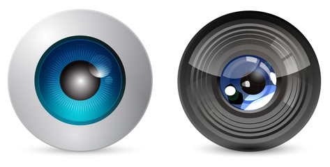 comparison about human eyeball with camera lens