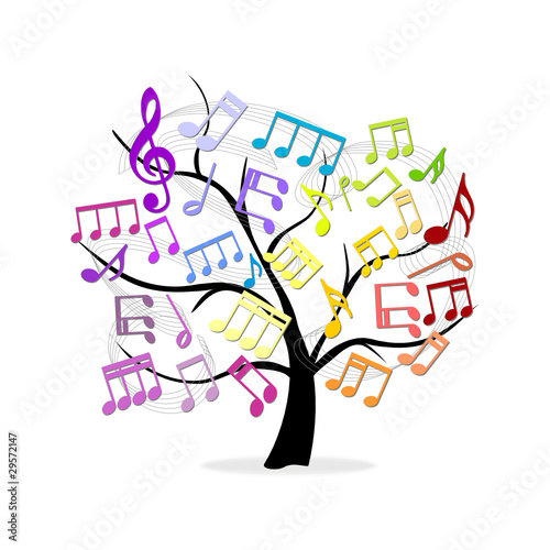Buscar Fotos Notas Musicales