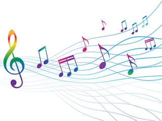 Musik-set