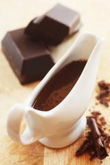 Rich Chocolate Sauce
