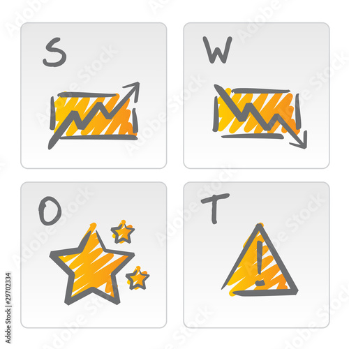 swot analysis of m m The 3m is the new name of the company minnesota mining and manufacturing company the company changed its name in 2002 3m is an american based multinational company which focuses on production of various consumer products.