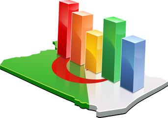 Algerian Statistics