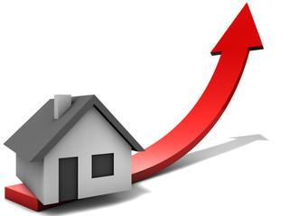 Trend Immobilienmarkt